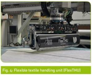 flexible_textile_gabdkubg_unit