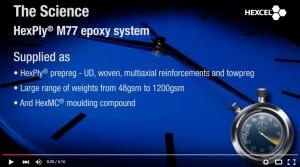 HexPly_M77_information