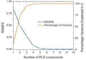 pls_model_residual_analysis