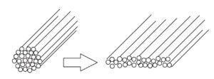 Spreading tow image for thin ply composites