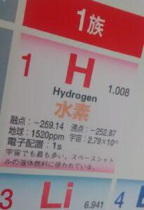 FRP製水素タンク の技術的要点は明らかになりつつある
